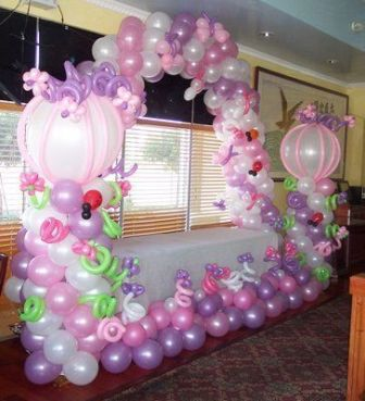 Birthday Theme Party Planner